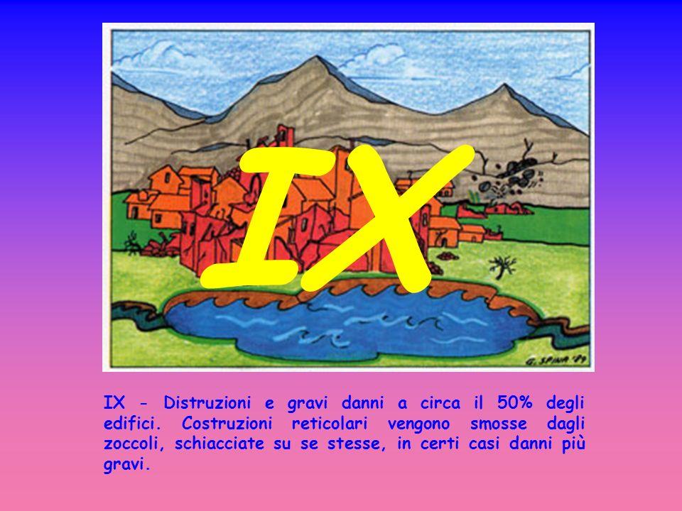 IX - Distruzioni e gravi danni a circa il 50% degli edifici.