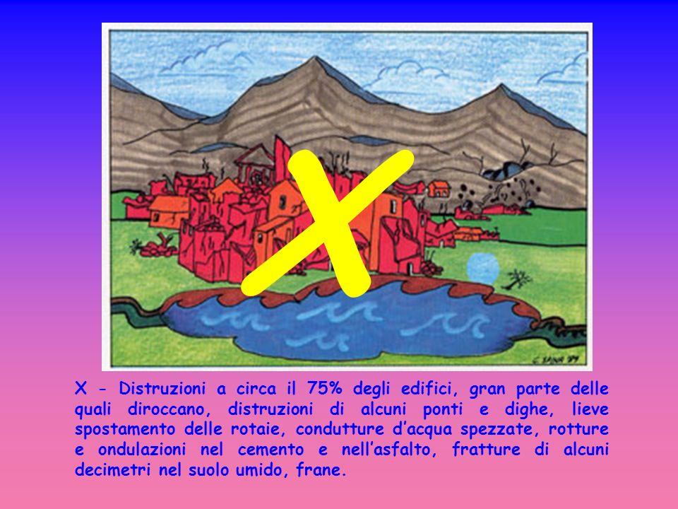 X - Distruzioni a circa il 75% degli edifici, gran parte delle quali diroccano, distruzioni di alcuni ponti e dighe, lieve spostamento delle rotaie, c