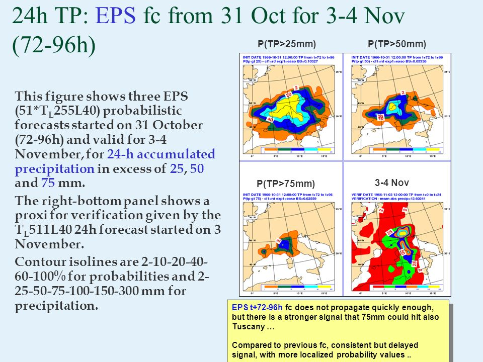24h TP: EPS fc from 31 Oct for 3-4 Nov (72-96h) This figure shows three EPS (51*T L 255L40) probabilistic forecasts started on 31 October (72-96h) and