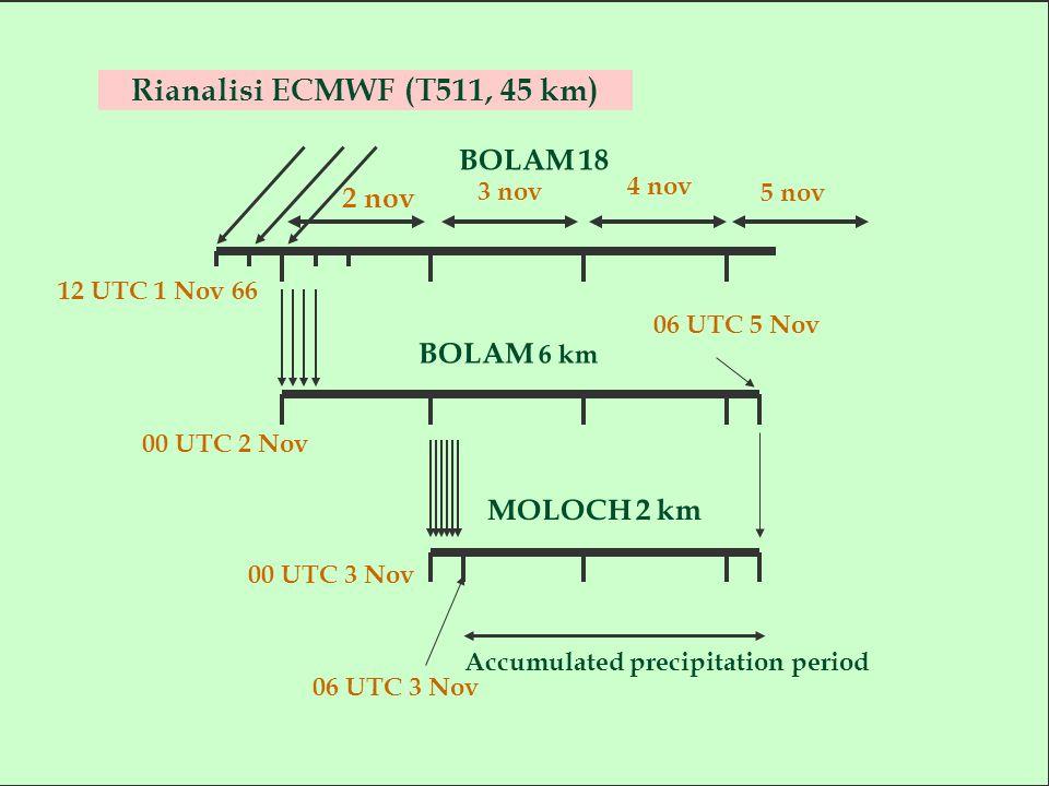 Rianalisi ECMWF (60 km) 12 UTC 1 Nov 66 2 nov4 nov3 nov BOLAM 18 km BOLAM 6 km Accumulated precipitation period MOLOCH 2 km 5 nov 06 UTC 3 Nov 06 UTC