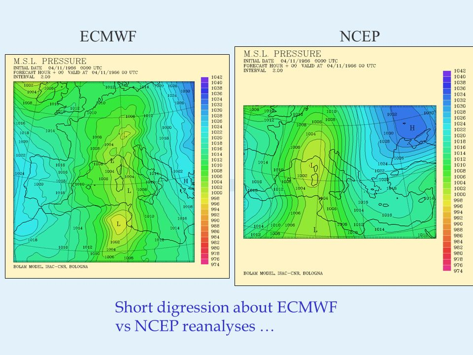 ECMWFNCEP Short digression about ECMWF vs NCEP reanalyses …