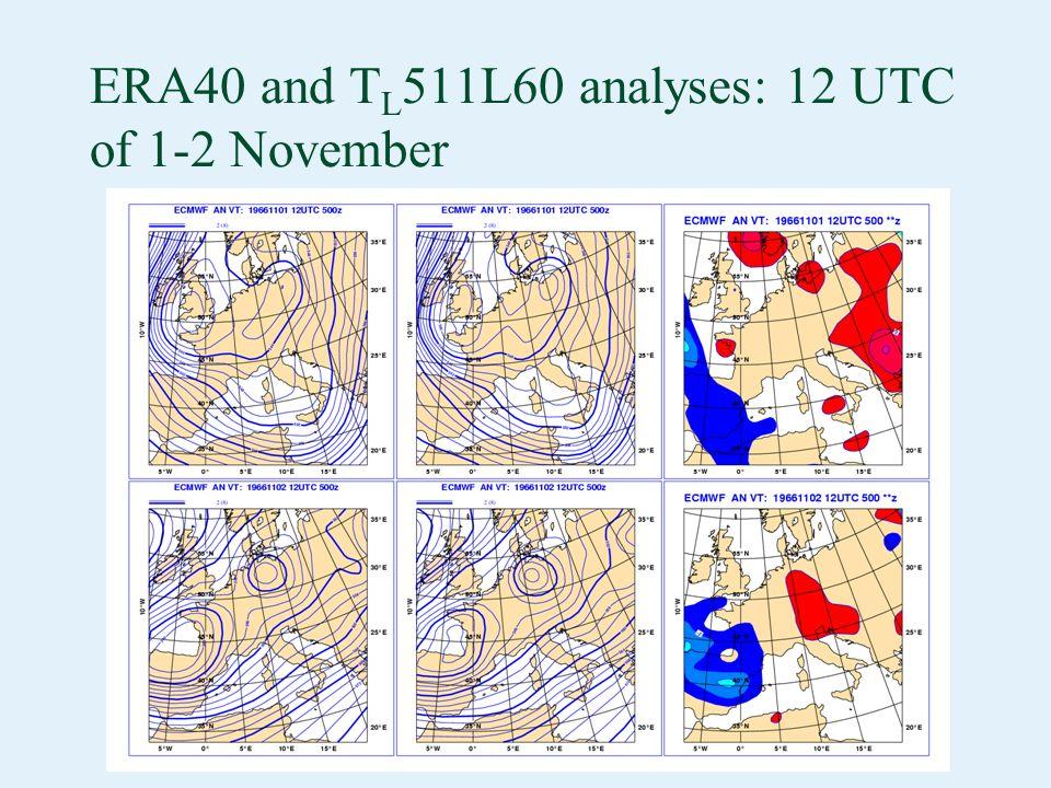 ERA40 and T L 511L60 analyses: 12 UTC of 1-2 November The ERA-40 (T L 159L60, left) and the T L 511L60 (right) analyses at 12UTC of 1 and 2 November a