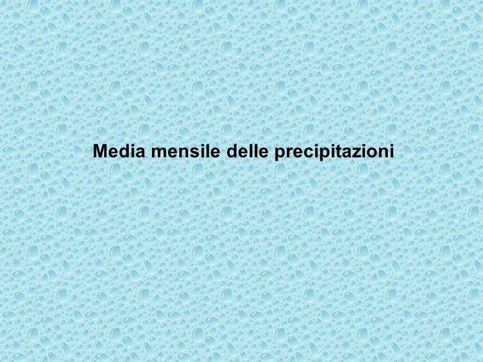 Media mensile delle precipitazioni