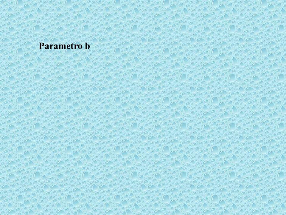Parametro b
