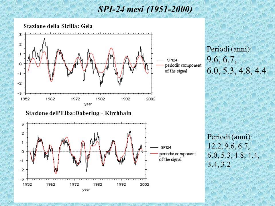 SPI-24 mesi (1951-2000) Periodi (anni): 9.6, 6.7, 6.0, 5.3, 4.8, 4.4 Periodi (anni): 12.2, 9.6, 6.7, 6.0, 5.3, 4.8, 4.4, 3.4, 3.2 Stazione dellElba:Doberlug - Kirchhain Stazione della Sicilia: Gela