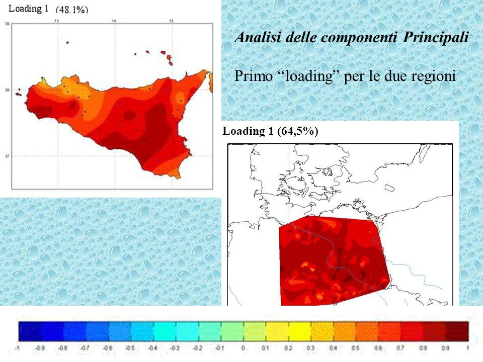 Analisi delle componenti Principali Primo loading per le due regioni Loading 1 (64,5%)
