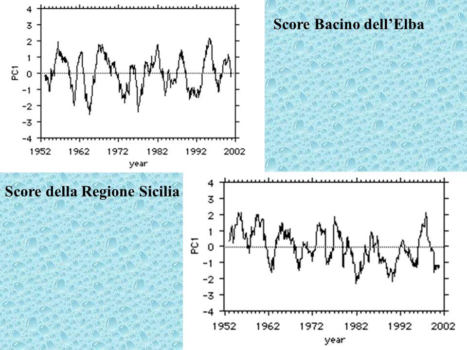 Score Bacino dellElba Score della Regione Sicilia