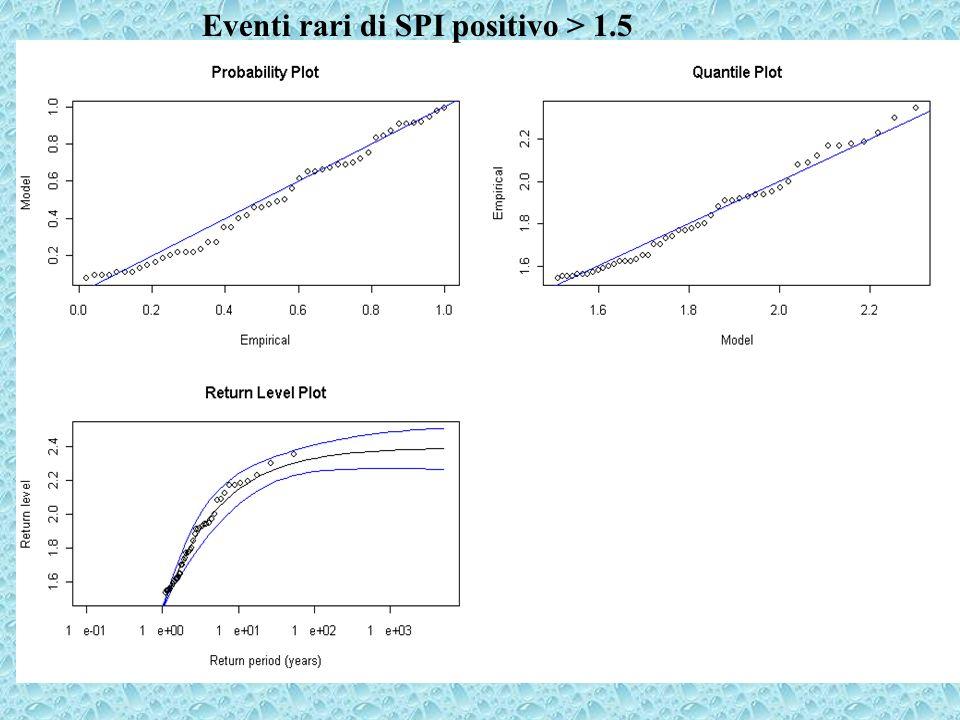Eventi rari di SPI positivo > 1.5