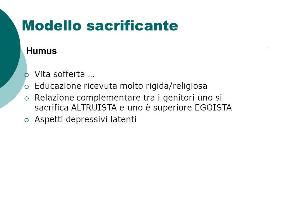 Modello sacrificante Humus Vita sofferta … Educazione ricevuta molto rigida/religiosa Relazione complementare tra i genitori uno si sacrifica ALTRUIST