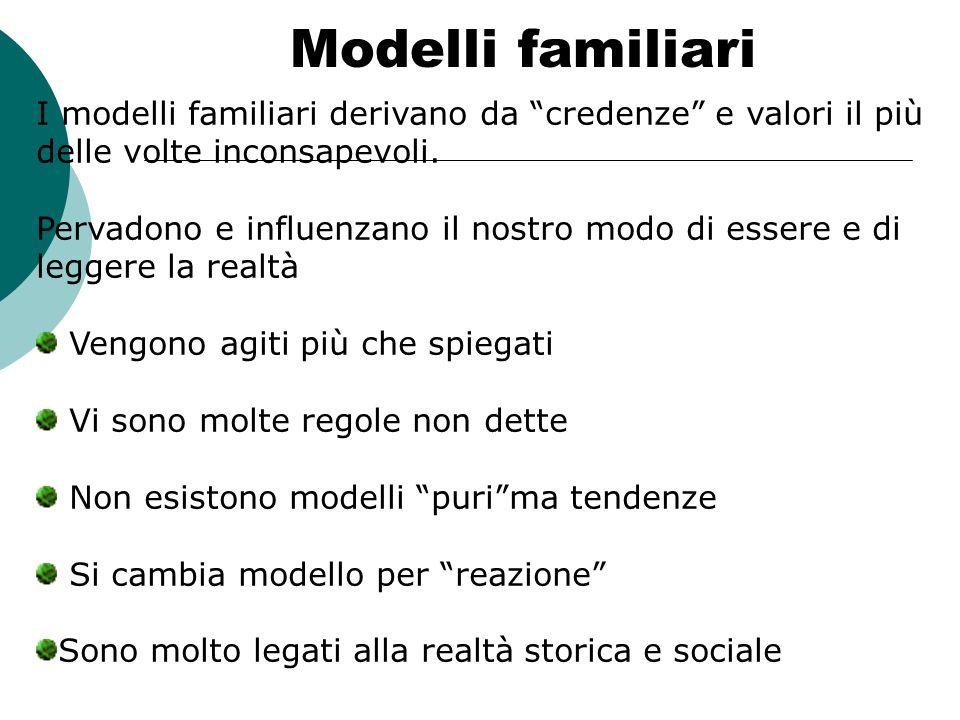 Modelli familiari I modelli familiari derivano da credenze e valori il più delle volte inconsapevoli. Pervadono e influenzano il nostro modo di essere