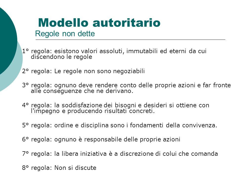 1° regola: esistono valori assoluti, immutabili ed eterni da cui discendono le regole 2° regola: Le regole non sono negoziabili 3° regola: ognuno deve