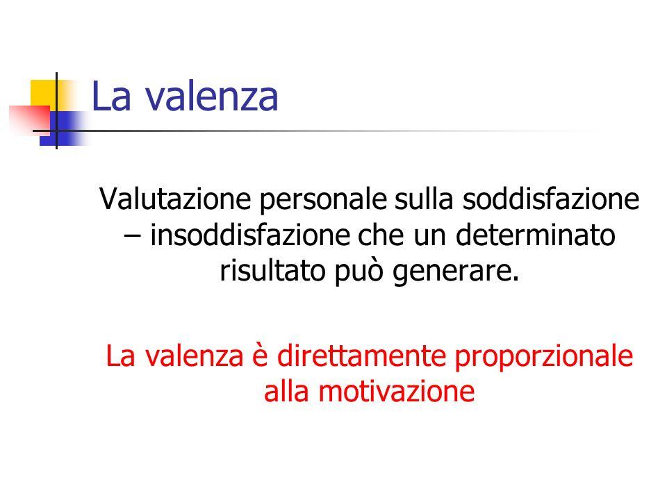 La valenza Valutazione personale sulla soddisfazione – insoddisfazione che un determinato risultato può generare. La valenza è direttamente proporzion