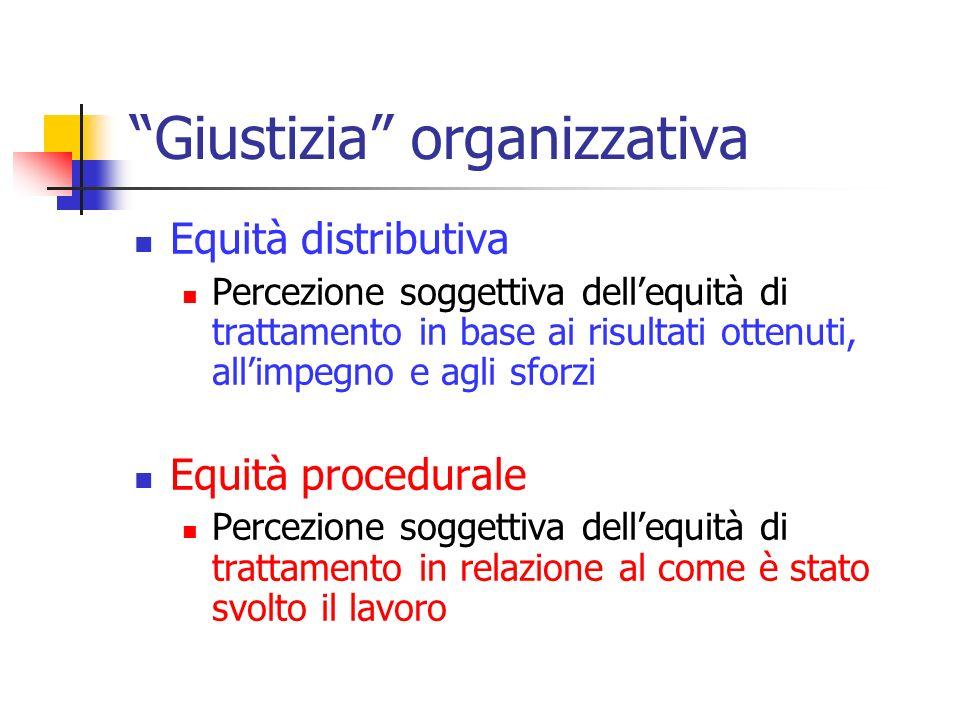 Giustizia organizzativa Equità distributiva Percezione soggettiva dellequità di trattamento in base ai risultati ottenuti, allimpegno e agli sforzi Eq