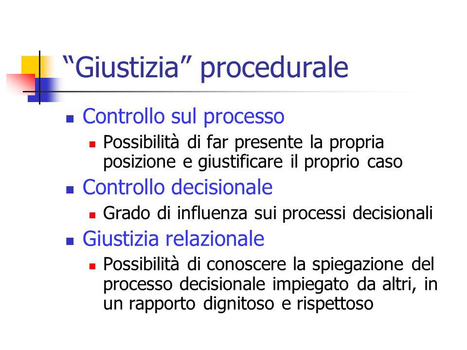Giustizia procedurale Controllo sul processo Possibilità di far presente la propria posizione e giustificare il proprio caso Controllo decisionale Gra