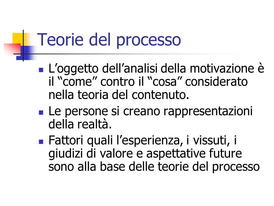 Teorie del processo Loggetto dellanalisi della motivazione è il come contro il cosa considerato nella teoria del contenuto. Le persone si creano rappr