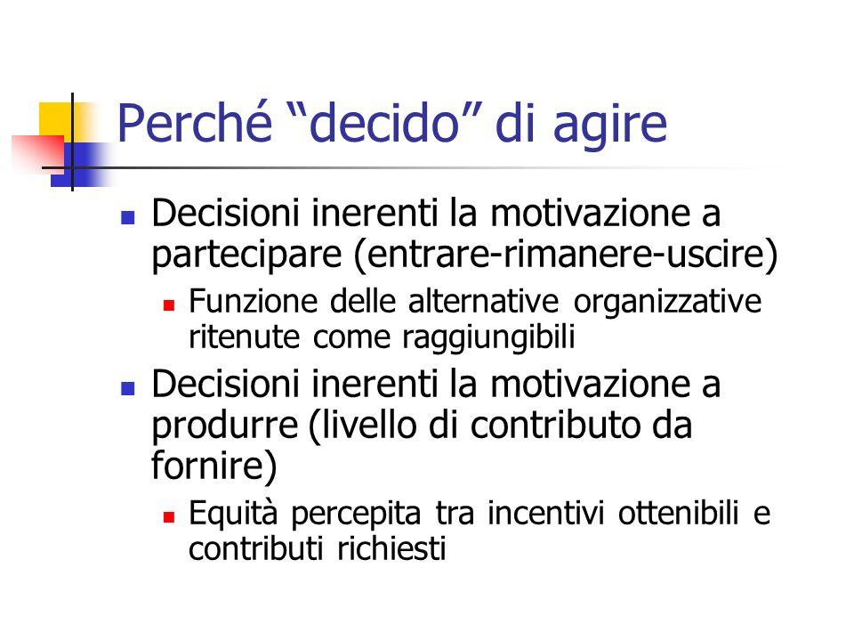 Perché decido di agire Decisioni inerenti la motivazione a partecipare (entrare-rimanere-uscire) Funzione delle alternative organizzative ritenute com