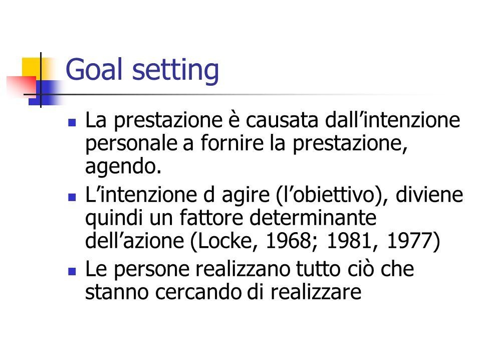 Idee di base del Goal setting Relazione fra difficoltà e performance Obiettivi specifici (SMART) contro obiettivi generici La partecipazione è accettazione, impegno e condivisione degli obiettivi E necessario il feedback sul rapporto prestazioni e obiettivo
