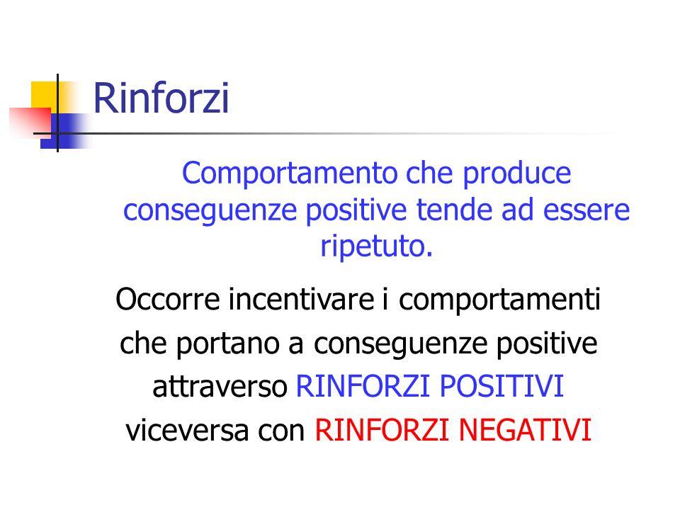 Rinforzi Comportamento che produce conseguenze positive tende ad essere ripetuto. Occorre incentivare i comportamenti che portano a conseguenze positi