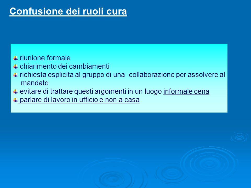 Confusione dei ruoli cura riunione formale chiarimento dei cambiamenti richiesta esplicita al gruppo di una collaborazione per assolvere al mandato ev