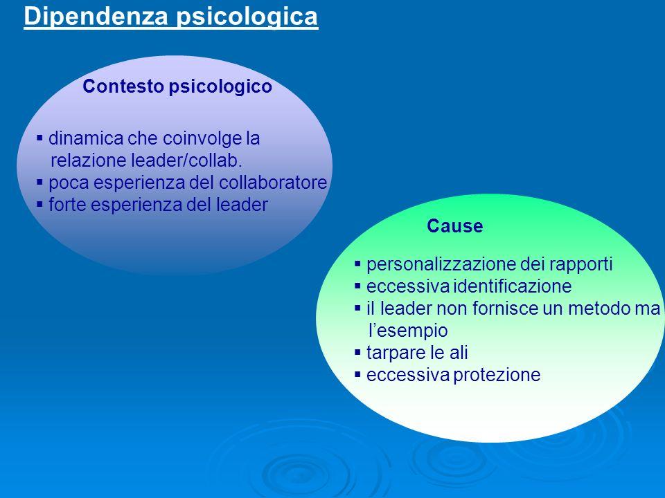 Dipendenza psicologica Contesto psicologico dinamica che coinvolge la relazione leader/collab. poca esperienza del collaboratore forte esperienza del
