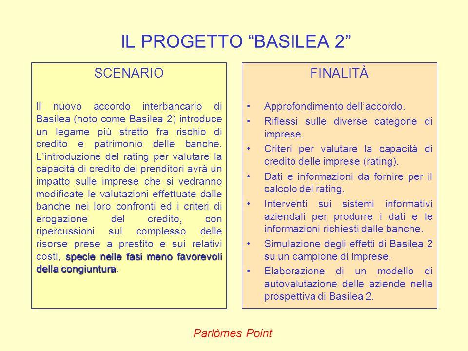 Parlòmes Point Esame in profondità delle normative riguardanti laccordo Basilea 2.
