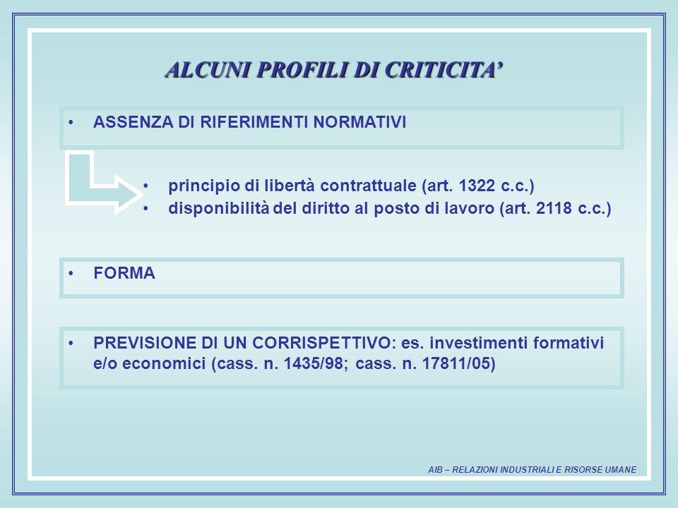 ALCUNI PROFILI DI CRITICITA ASSENZA DI RIFERIMENTI NORMATIVI FORMA PREVISIONE DI UN CORRISPETTIVO: es.