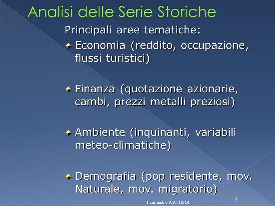 3 Principali aree tematiche: Economia (reddito, occupazione, flussi turistici) Finanza (quotazione azionarie, cambi, prezzi metalli preziosi) Ambiente