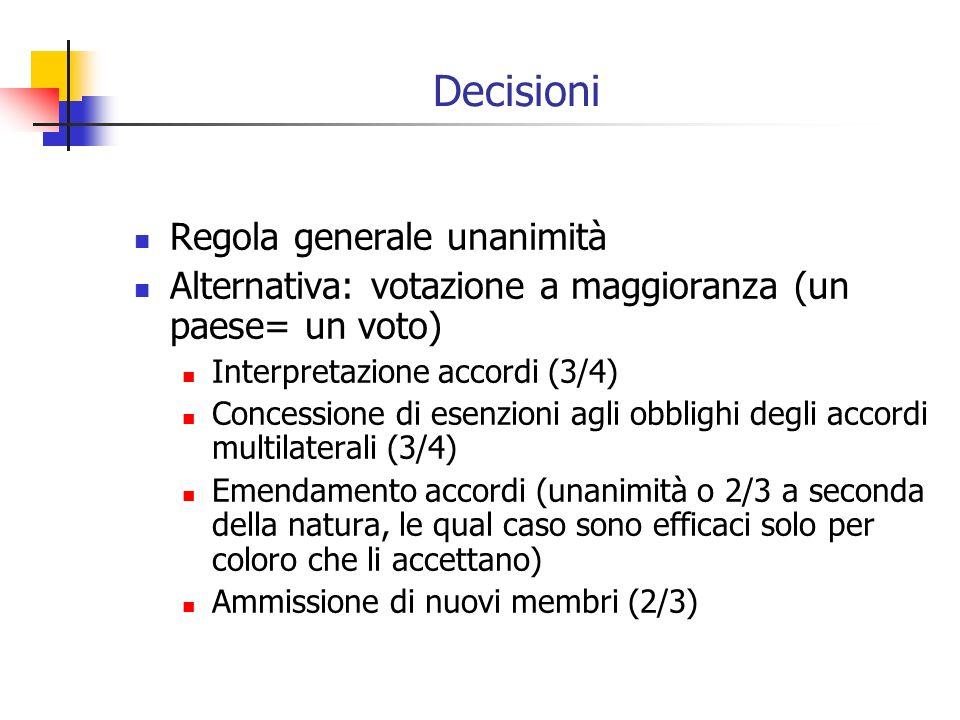 Decisioni Regola generale unanimità Alternativa: votazione a maggioranza (un paese= un voto) Interpretazione accordi (3/4) Concessione di esenzioni agli obblighi degli accordi multilaterali (3/4) Emendamento accordi (unanimità o 2/3 a seconda della natura, le qual caso sono efficaci solo per coloro che li accettano) Ammissione di nuovi membri (2/3)