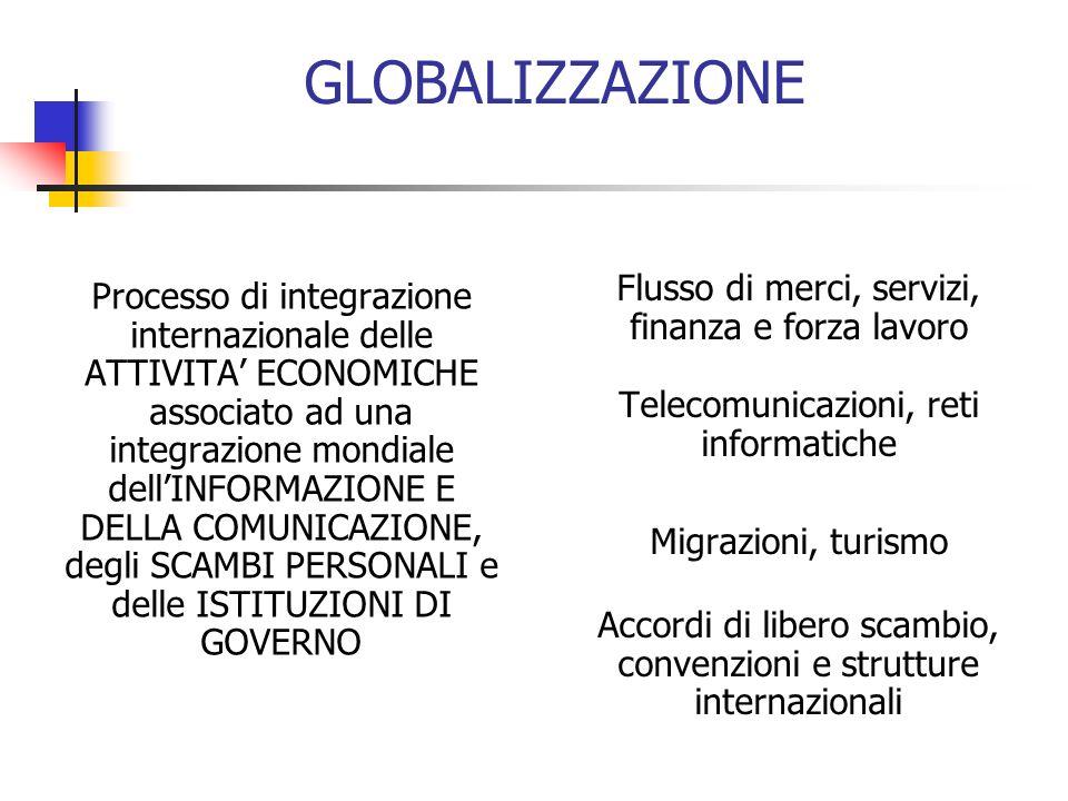GLOBALIZZAZIONE Processo di integrazione internazionale delle ATTIVITA ECONOMICHE associato ad una integrazione mondiale dellINFORMAZIONE E DELLA COMUNICAZIONE, degli SCAMBI PERSONALI e delle ISTITUZIONI DI GOVERNO Flusso di merci, servizi, finanza e forza lavoro Telecomunicazioni, reti informatiche Migrazioni, turismo Accordi di libero scambio, convenzioni e strutture internazionali