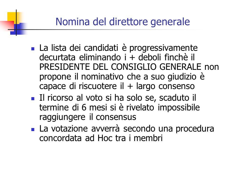 Nomina del direttore generale La lista dei candidati è progressivamente decurtata eliminando i + deboli finchè il PRESIDENTE DEL CONSIGLIO GENERALE no