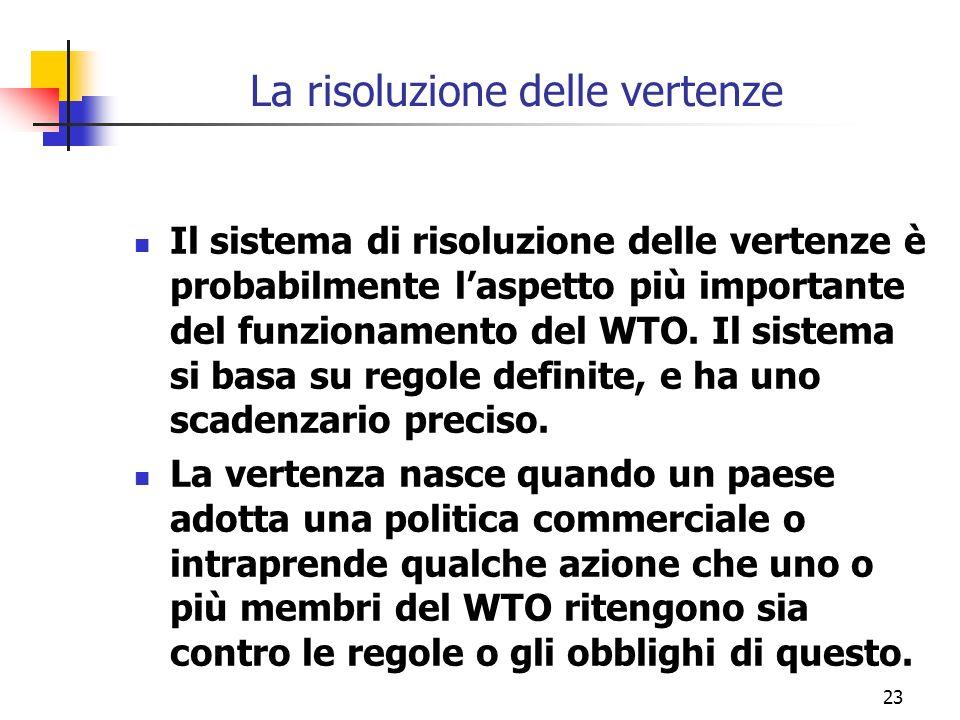 23 La risoluzione delle vertenze Il sistema di risoluzione delle vertenze è probabilmente laspetto più importante del funzionamento del WTO. Il sistem