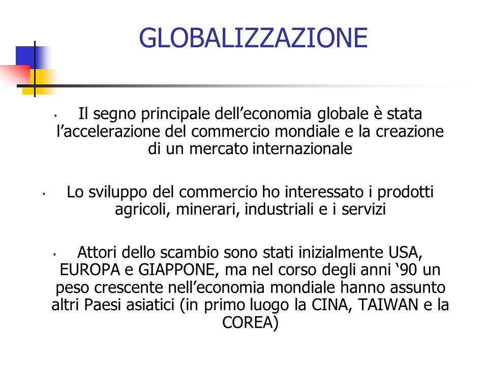 GLOBALIZZAZIONE Il segno principale delleconomia globale è stata laccelerazione del commercio mondiale e la creazione di un mercato internazionale Lo