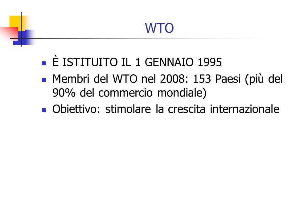 WTO È ISTITUITO IL 1 GENNAIO 1995 Membri del WTO nel 2008: 153 Paesi (più del 90% del commercio mondiale) Obiettivo: stimolare la crescita internazion