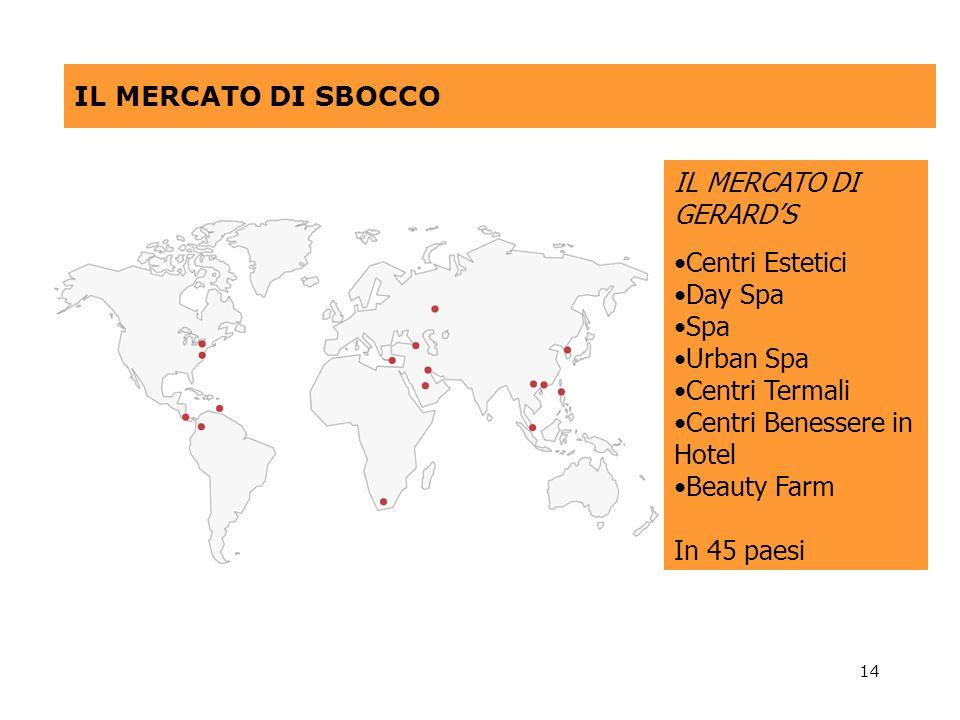 14 IL MERCATO DI SBOCCO IL MERCATO DI GERARDS Centri Estetici Day Spa Spa Urban Spa Centri Termali Centri Benessere in Hotel Beauty Farm In 45 paesi