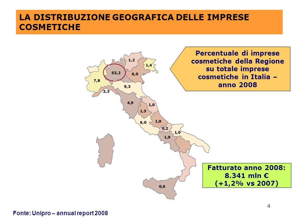 4 LA DISTRIBUZIONE GEOGRAFICA DELLE IMPRESE COSMETICHE Fonte: Unipro – annual report 2008 Percentuale di imprese cosmetiche della Regione su totale imprese cosmetiche in Italia – anno 2008 Fatturato anno 2008: 8.341 mln (+1,2% vs 2007)