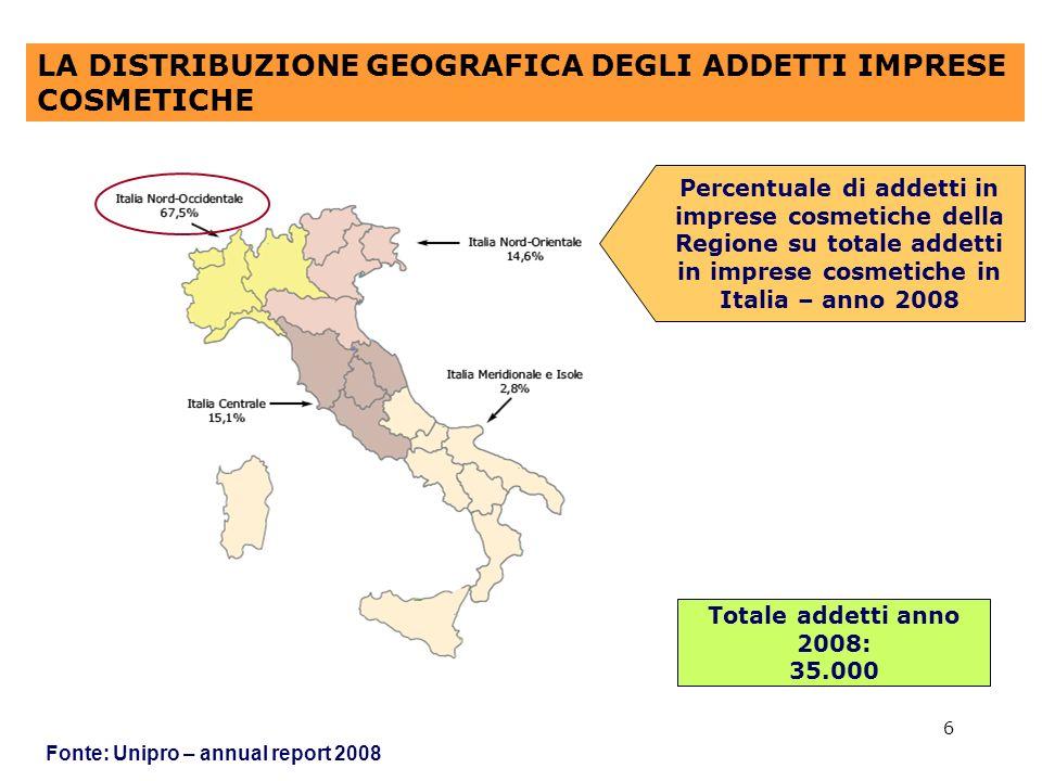 6 LA DISTRIBUZIONE GEOGRAFICA DEGLI ADDETTI IMPRESE COSMETICHE Fonte: Unipro – annual report 2008 Percentuale di addetti in imprese cosmetiche della Regione su totale addetti in imprese cosmetiche in Italia – anno 2008 Totale addetti anno 2008: 35.000