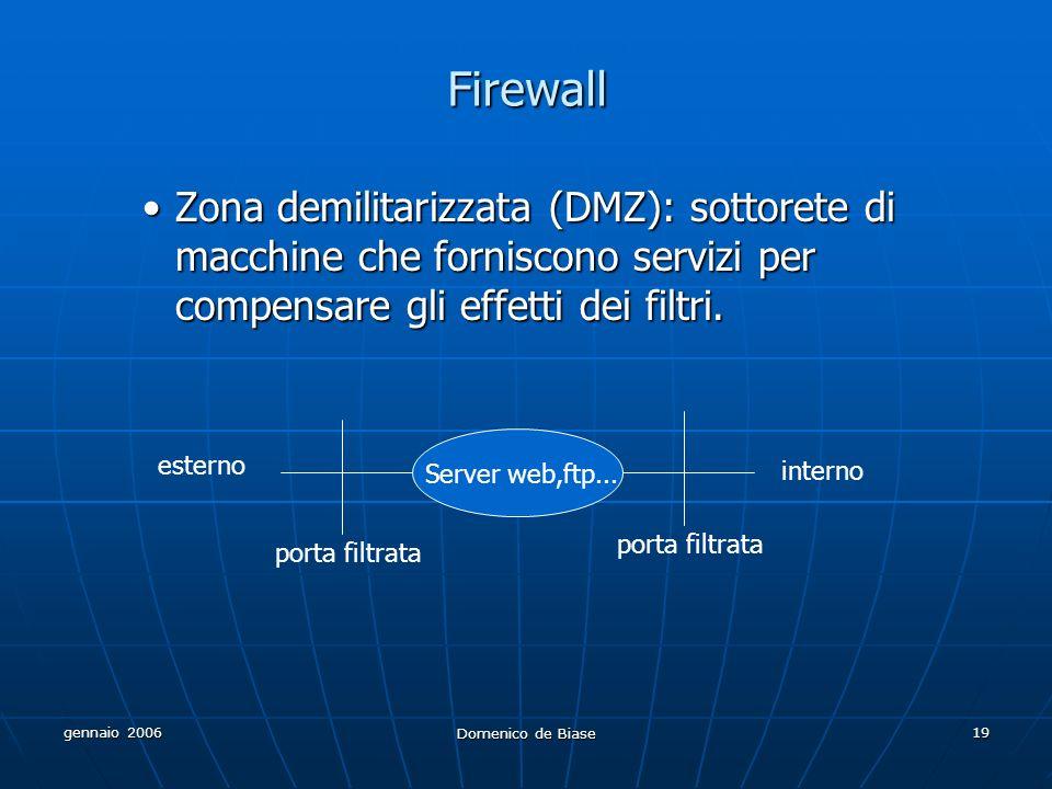 gennaio 2006 Domenico de Biase 19 Firewall Zona demilitarizzata (DMZ): sottorete di macchine che forniscono servizi per compensare gli effetti dei filtri.Zona demilitarizzata (DMZ): sottorete di macchine che forniscono servizi per compensare gli effetti dei filtri.