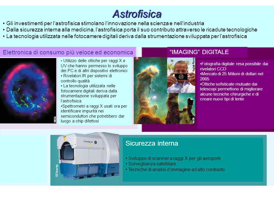 Fisica a Brescia: Materiali avanzati e nanostrutture Superconduttività, magnetismo Fotovoltaico, farmaci nanostrutturati, celle ad idrogeno, elettronica