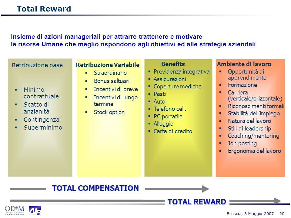 20 Brescia, 3 Maggio 2007 Total Reward Retribuzione base Minimo contrattuale Scatto di anzianità Contingenza Superminimo Benefits Previdenza integrati