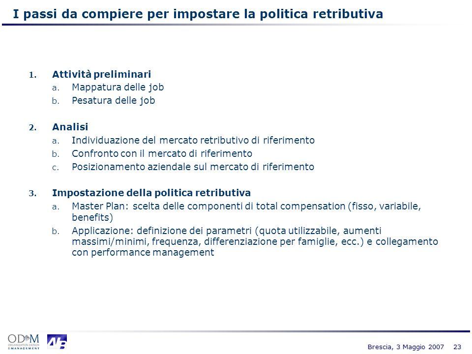 23 Brescia, 3 Maggio 2007 I passi da compiere per impostare la politica retributiva 1. Attività preliminari a. Mappatura delle job b. Pesatura delle j