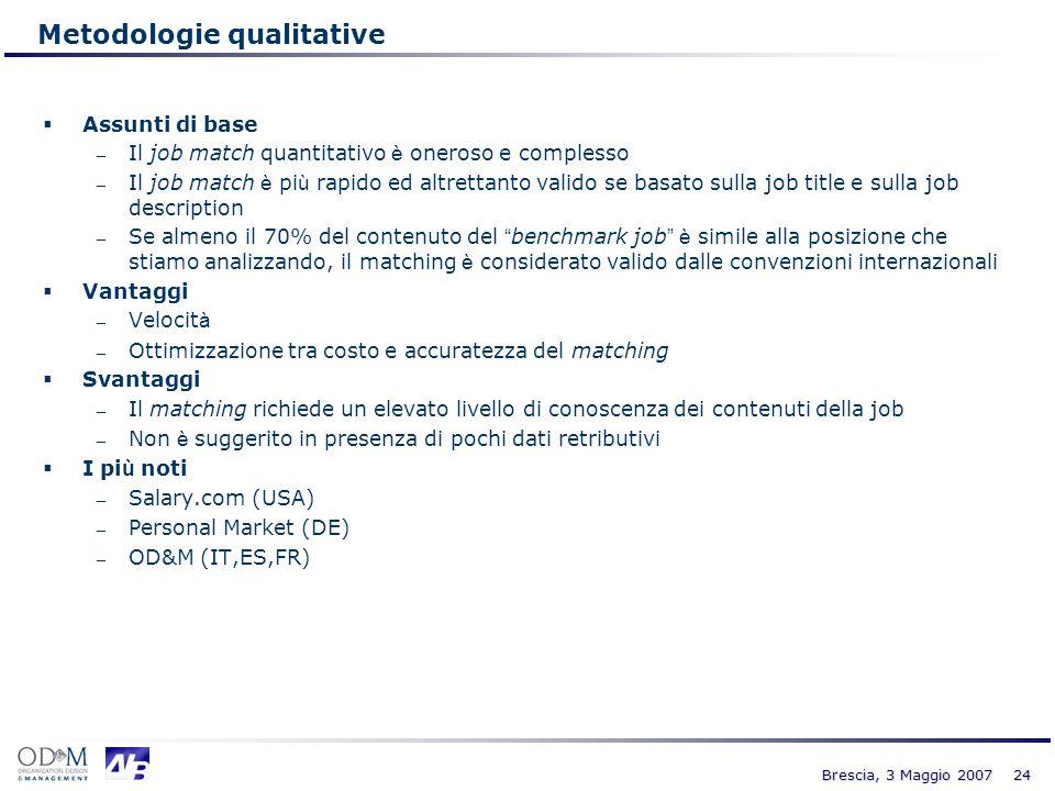 24 Brescia, 3 Maggio 2007 Assunti di base Il job match quantitativo è oneroso e complesso Il job match è pi ù rapido ed altrettanto valido se basato s