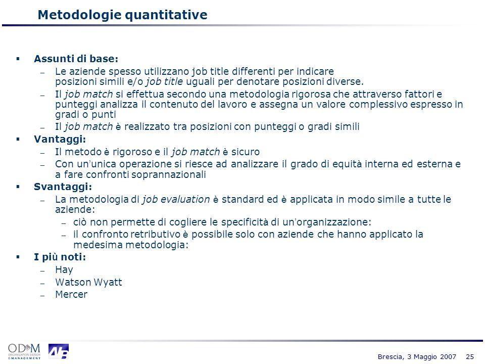 25 Brescia, 3 Maggio 2007 Assunti di base: Le aziende spesso utilizzano job title differenti per indicare posizioni simili e/o job title uguali per de