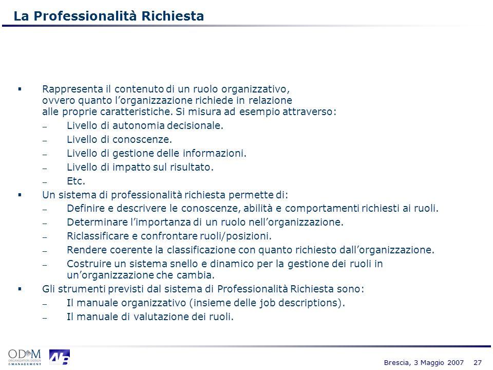 27 Brescia, 3 Maggio 2007 Rappresenta il contenuto di un ruolo organizzativo, ovvero quanto lorganizzazione richiede in relazione alle proprie caratte