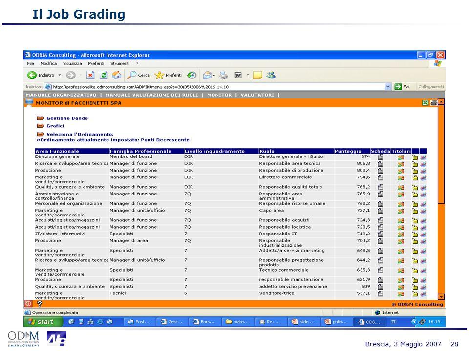 28 Brescia, 3 Maggio 2007 Il Job Grading
