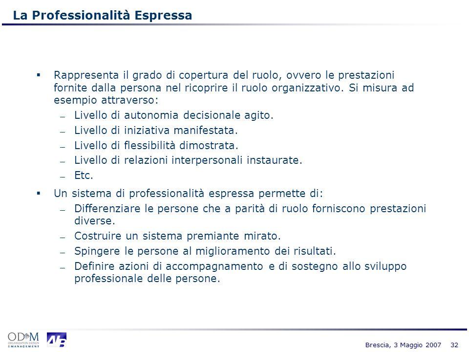 32 Brescia, 3 Maggio 2007 Rappresenta il grado di copertura del ruolo, ovvero le prestazioni fornite dalla persona nel ricoprire il ruolo organizzativ