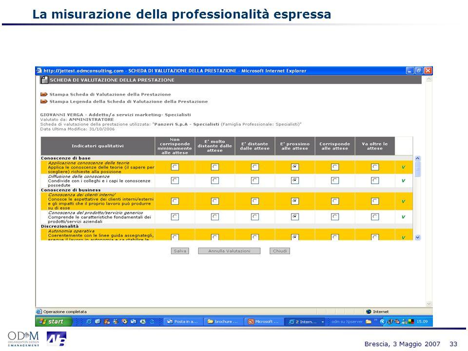33 Brescia, 3 Maggio 2007 La misurazione della professionalità espressa