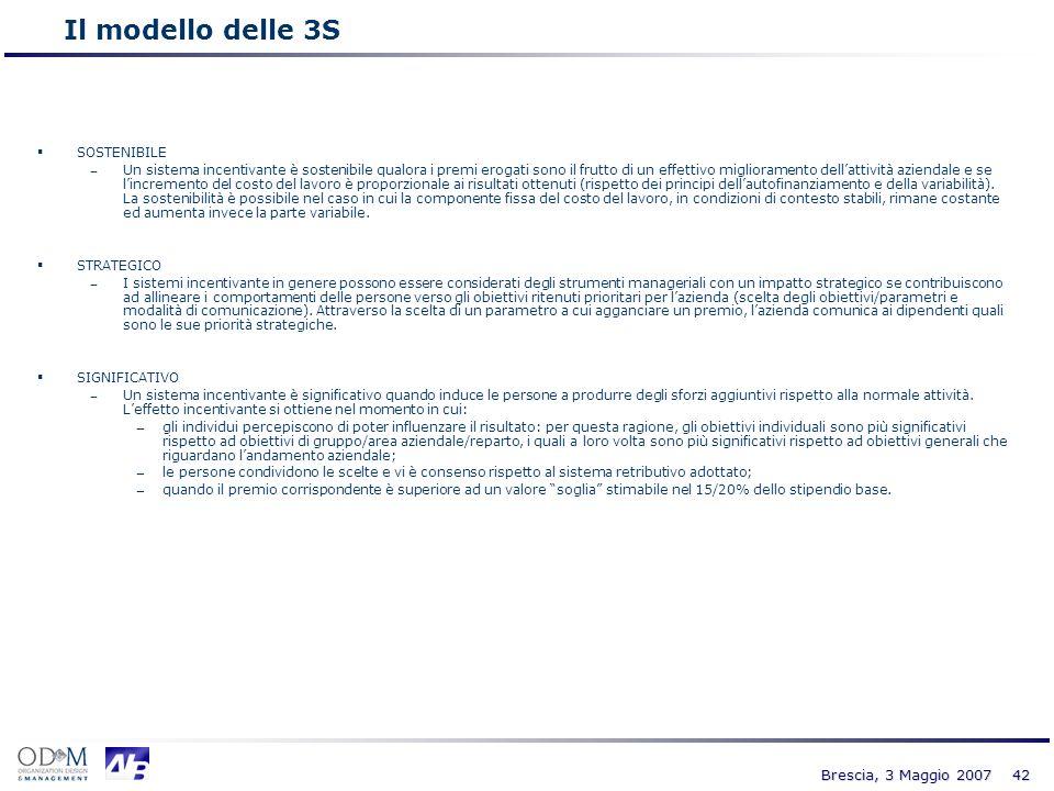 42 Brescia, 3 Maggio 2007 Il modello delle 3S SOSTENIBILE Un sistema incentivante è sostenibile qualora i premi erogati sono il frutto di un effettivo