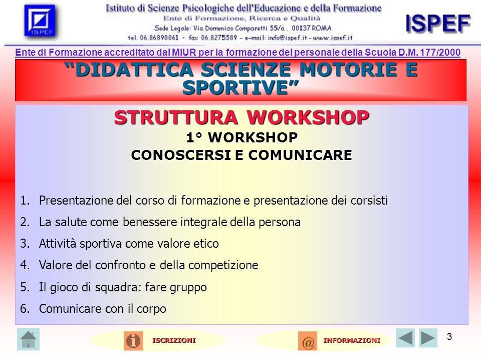 3 DIDATTICA SCIENZE MOTORIE E SPORTIVE STRUTTURA WORKSHOP 1° WORKSHOP CONOSCERSI E COMUNICARE 1.Presentazione del corso di formazione e presentazione