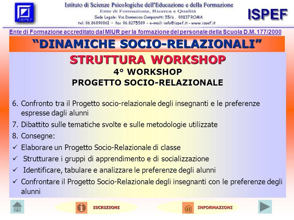 DINAMICHE SOCIO-RELAZIONALI STRUTTURA WORKSHOP 4° WORKSHOP PROGETTO SOCIO-RELAZIONALE 6.Confronto tra il Progetto socio-relazionale degli insegnanti e le preferenze espresse dagli alunni 7.Dibattito sulle tematiche svolte e sulle metodologie utilizzate 8.Consegne: Elaborare un Progetto Socio-Relazionale di classe Strutturare i gruppi di apprendimento e di socializzazione Identificare, tabulare e analizzare le preferenze degli alunni Confrontare il Progetto Socio-Relazionale degli insegnanti con le preferenze degli alunni Ente di Formazione accreditato dal MIUR per la formazione del personale della Scuola D.M.