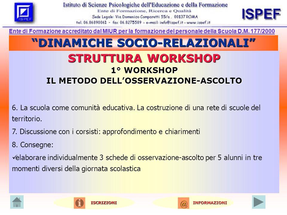 DINAMICHE SOCIO-RELAZIONALI STRUTTURA WORKSHOP 1° WORKSHOP IL METODO DELLOSSERVAZIONE-ASCOLTO 6.